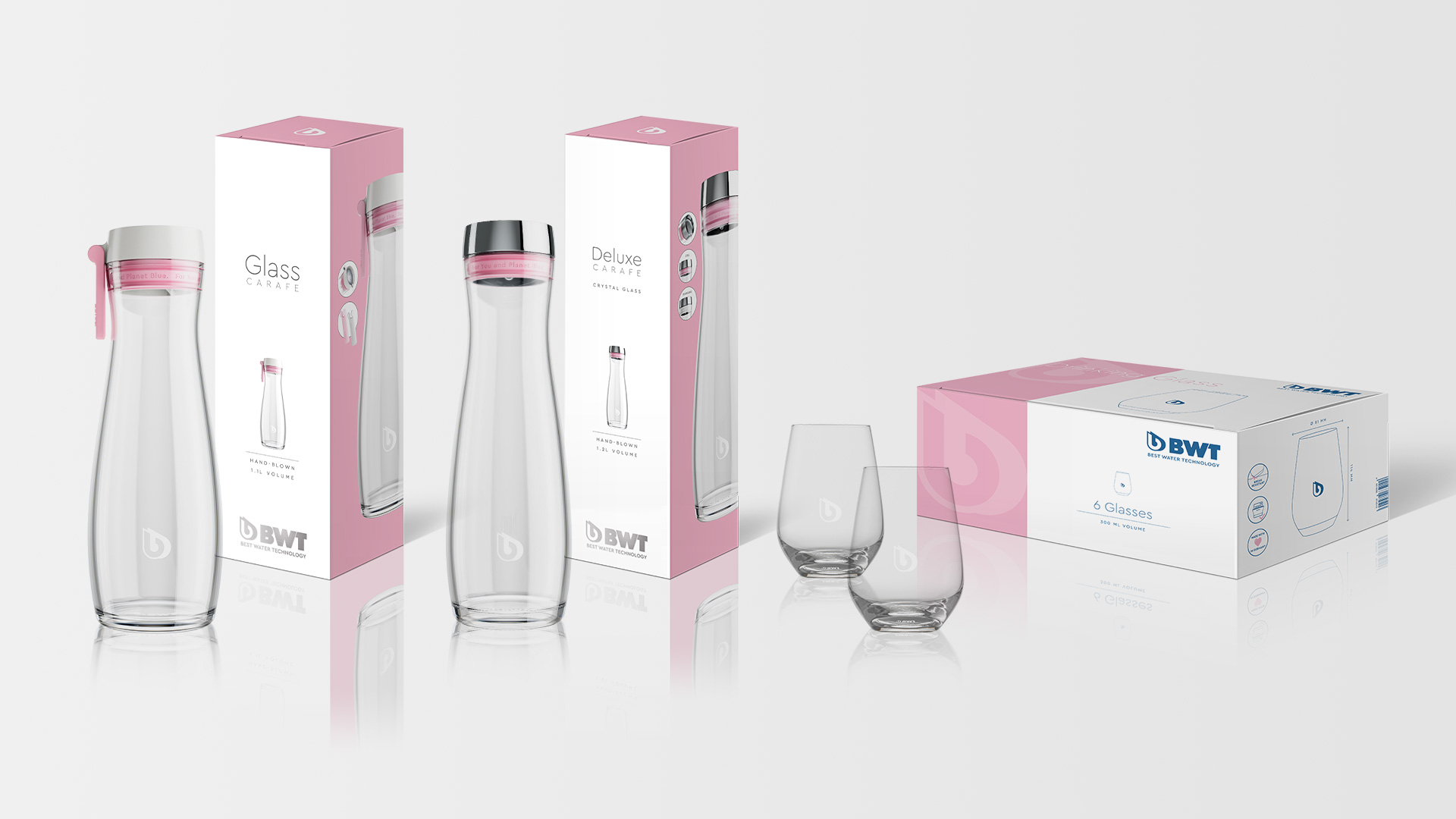 BWT Glassware Product Overview